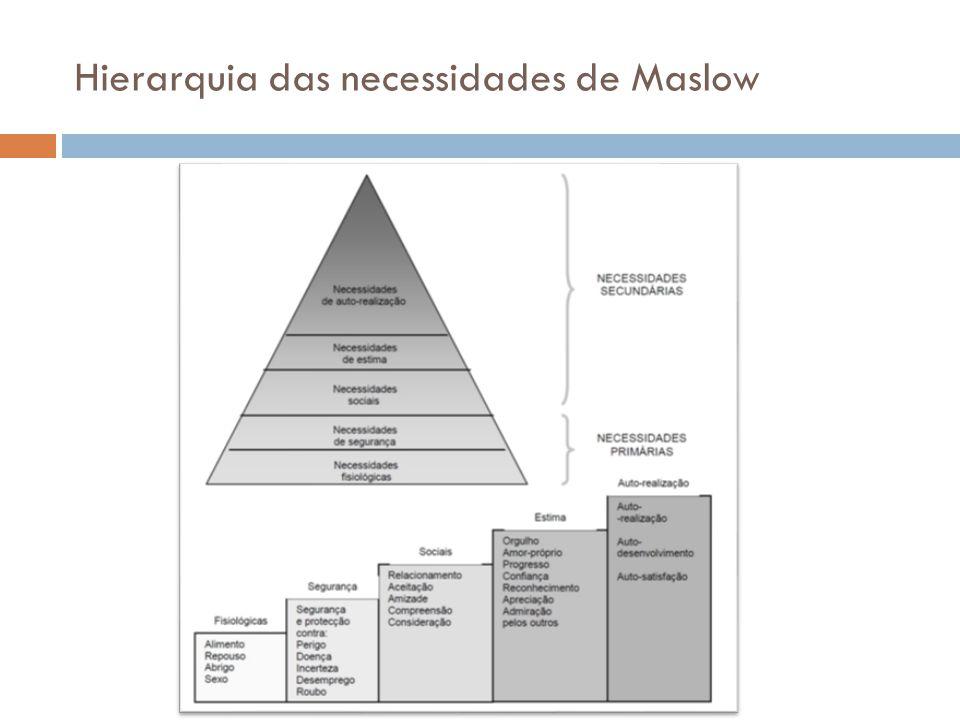 Teoria comportamental ppt carregar 4 hierarquia ccuart Images