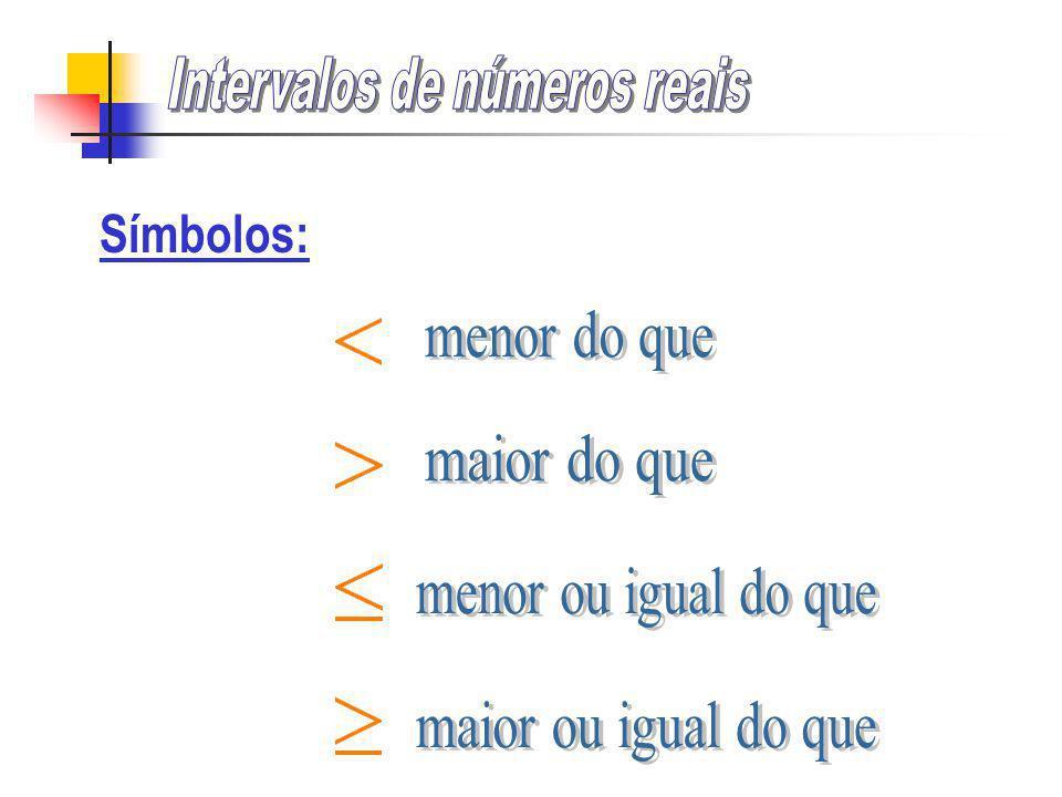 Intervalos de nmeros reais ppt video online carregar intervalos de nmeros reais ccuart Images