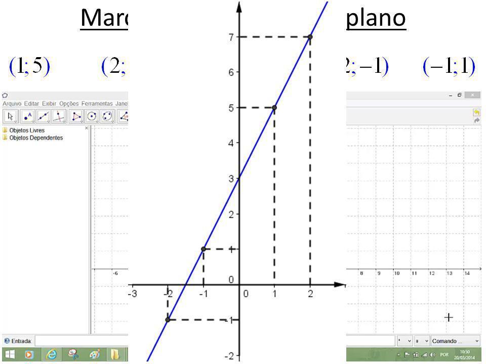 As funes e o plano cartesiano ppt carregar 3 marcando os pontos no plano cartesiano ccuart Images