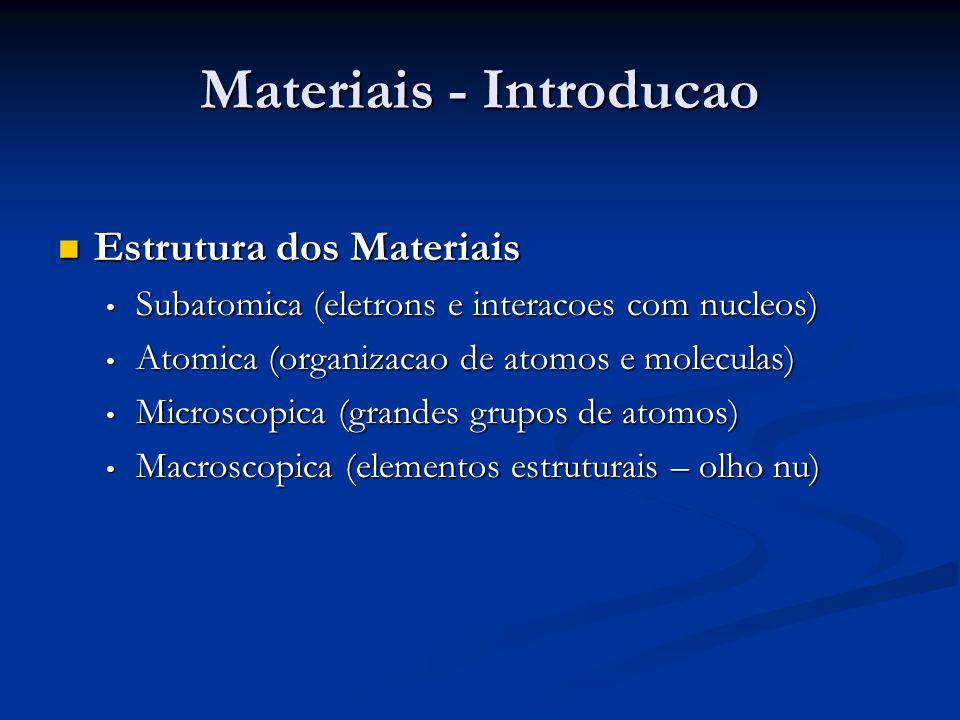 Engenharia De Materiais Introducao Ppt Carregar