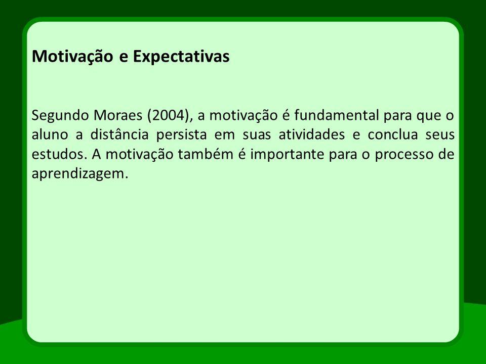 Motivação E Expectativas Ppt Carregar