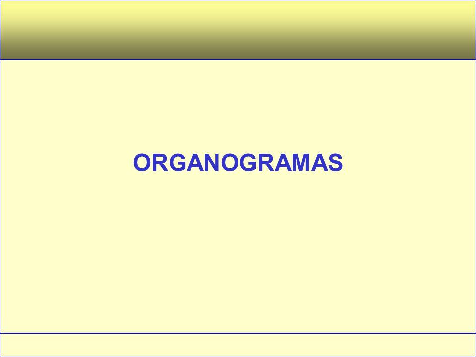 Ppt Carregar: ORGANOGRAMAS.