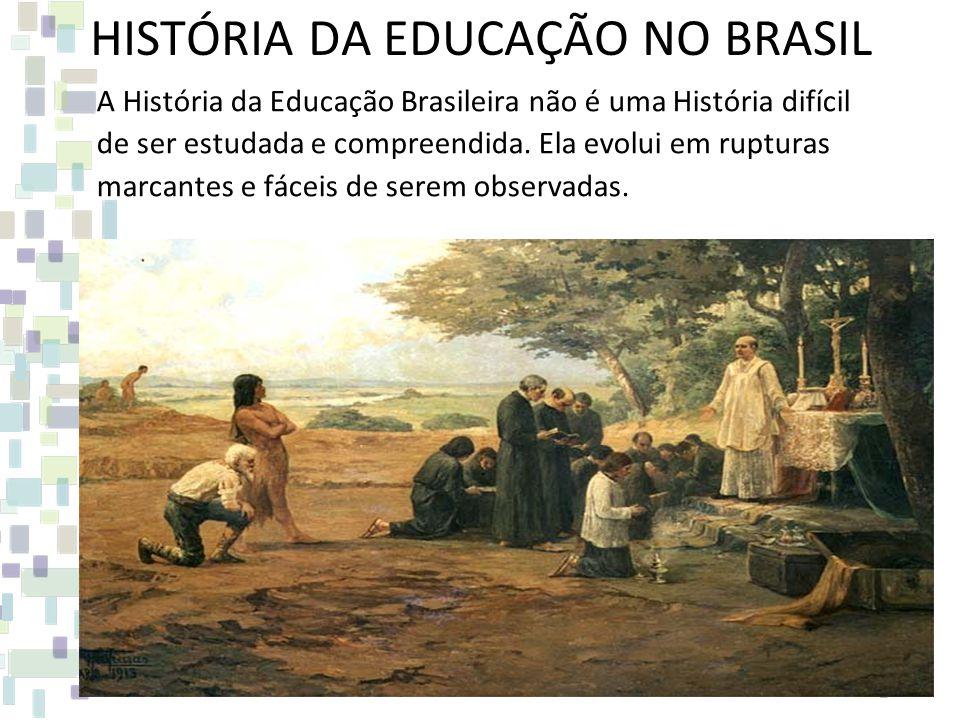 Atualidades da educação no brasil