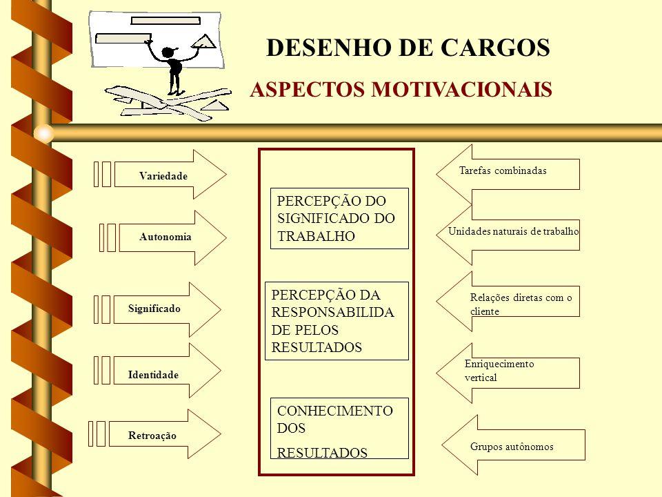 Desenho De Cargos Os Cargos Fazem Parte Integrante Do