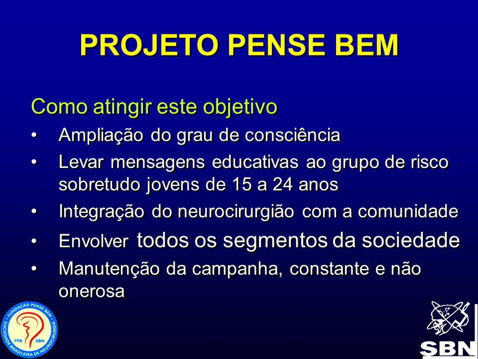 XII Congresso Brasileiro de Atualização em Neurocirurgia da SBN ... 51433c755f
