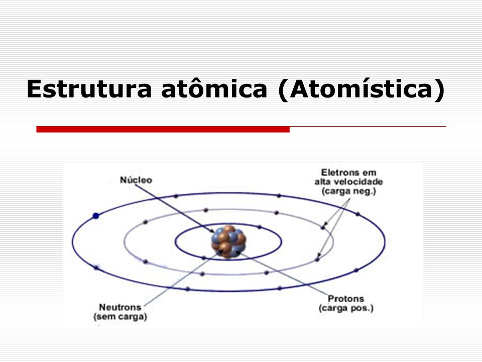 Estrutura Atômica Atomística Ppt Carregar