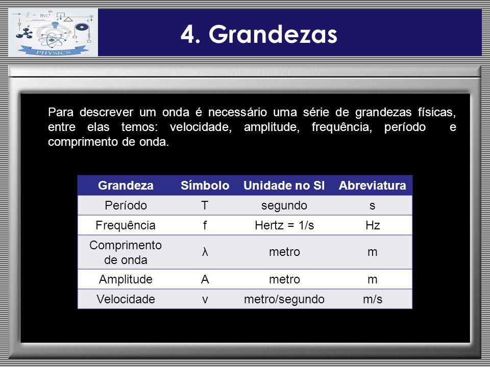 e4a6aac575acd Ensino Médio Ondulatória Física Prof. Diones Charles. - ppt carregar