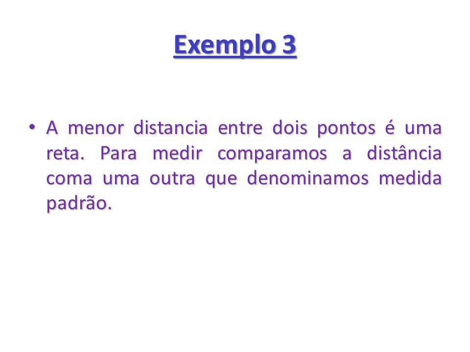 Exemplo 3 A menor distancia entre dois pontos é uma reta. b6a8385cec1e7
