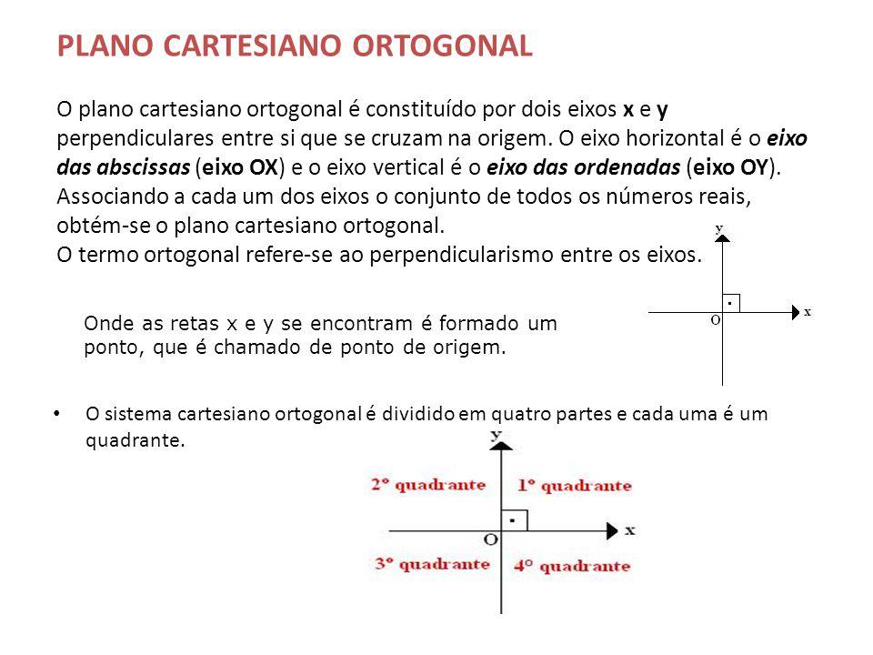 Geometria analtica ppt carregar 4 plano cartesiano ccuart Images