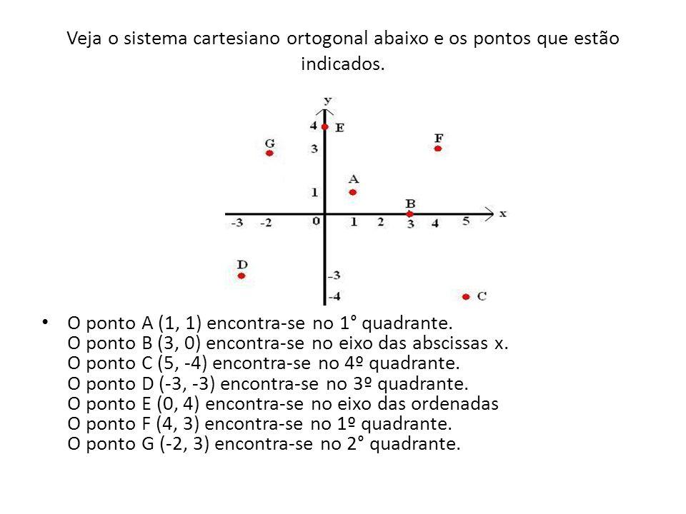 Geometria analtica ppt carregar veja o sistema cartesiano ortogonal abaixo e os pontos que esto indicados ccuart Images