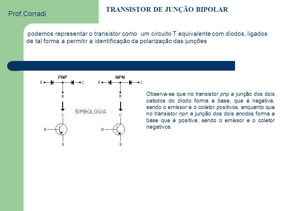 TRANSISTOR DE JUNÇÃO BIPOLAR - ppt carregar 48b42a769c