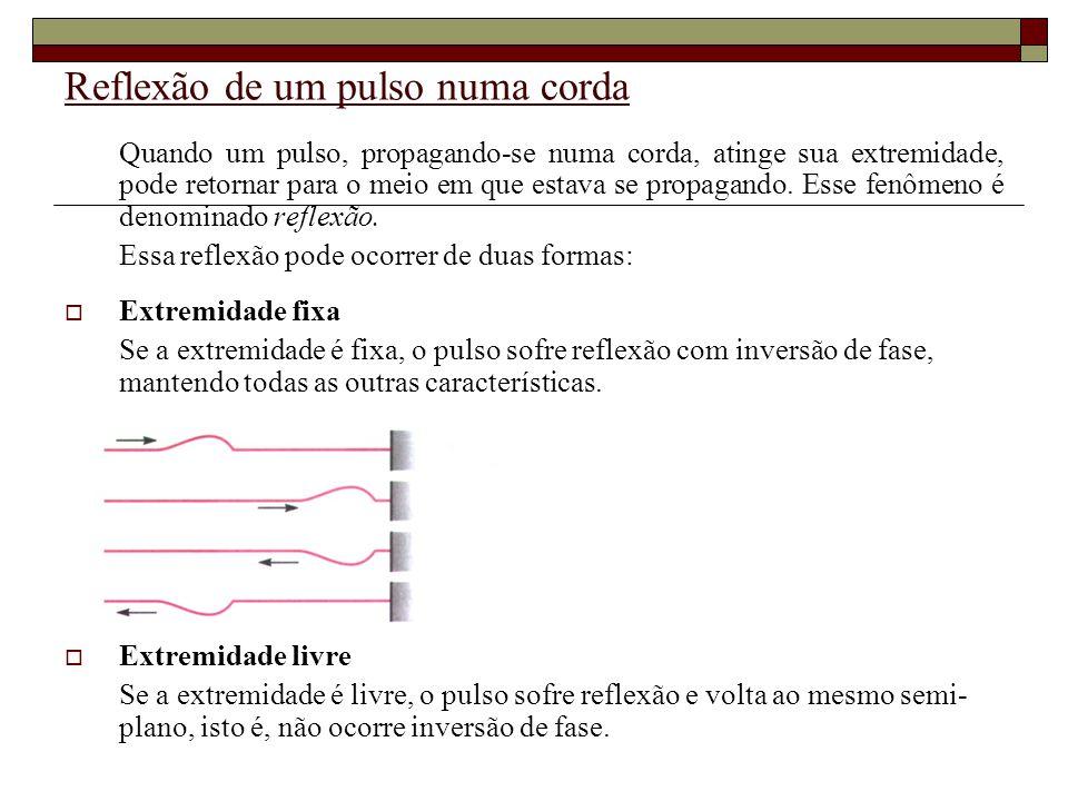 FENÔMENOS ONDULATÓRIOS - ppt video online carregar 4867e70a3a