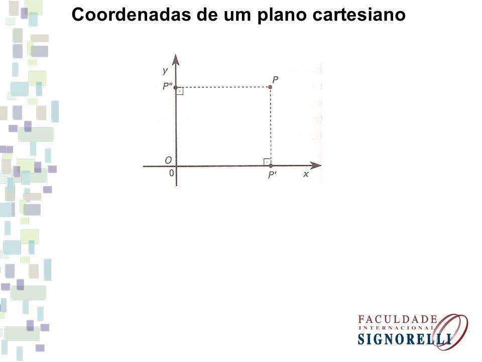 Funo plano cartesiano ortogonal de coordenadas 2 quadrante ppt 2 coordenadas ccuart Images