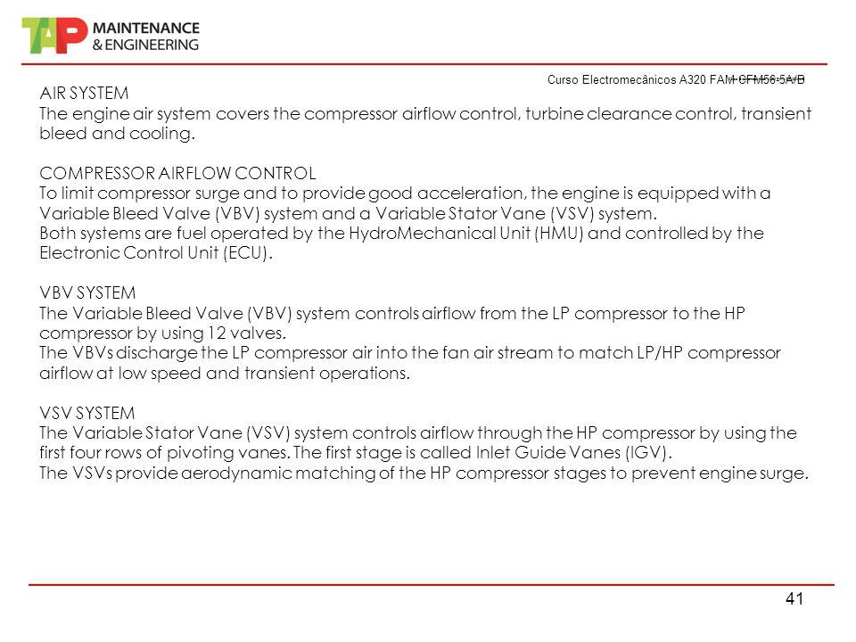 CFM56-5A/B  - ppt carregar