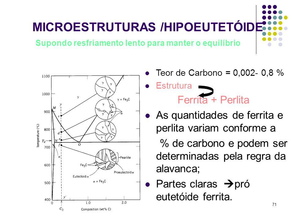 Diagrama de fase ou de equilbrio ppt video online carregar 71 microestruturas hipoeutetide ccuart Choice Image