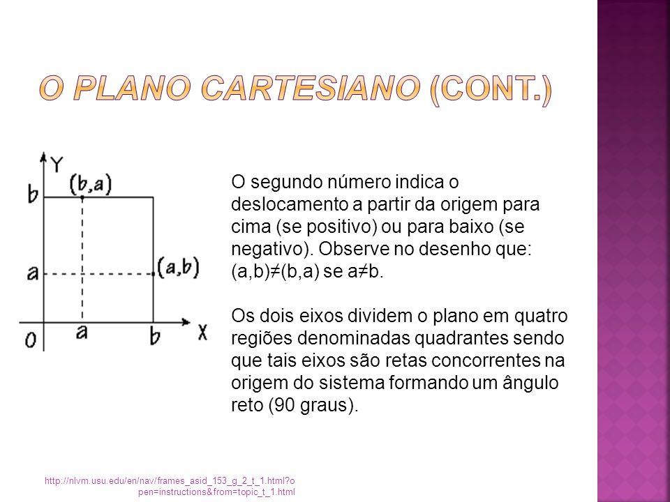 Relaes produto cartesiano ppt carregar o plano cartesiano cont ccuart Images