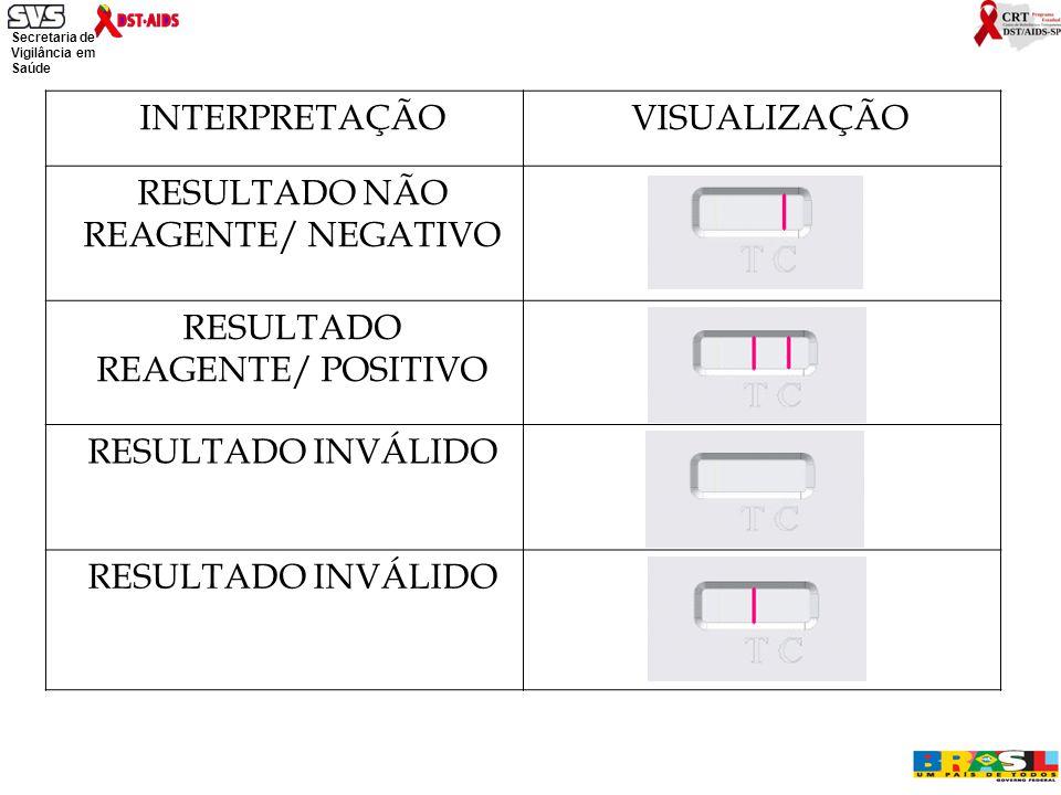 tr dpp hiv 1 2 procedimentos para a realizaÇÃo de testes rÁpidosresultado nÃo reagente negativo