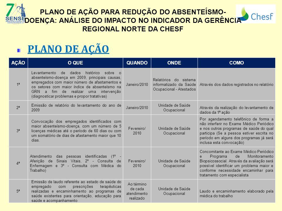 Exemplo de relatorio de empresa