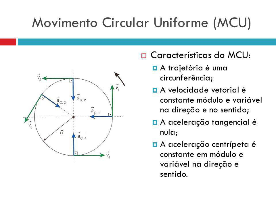 Movimento Circular Uniforme (MCU)