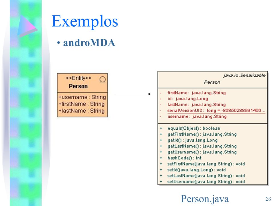 Exemplos androMDA Person.java