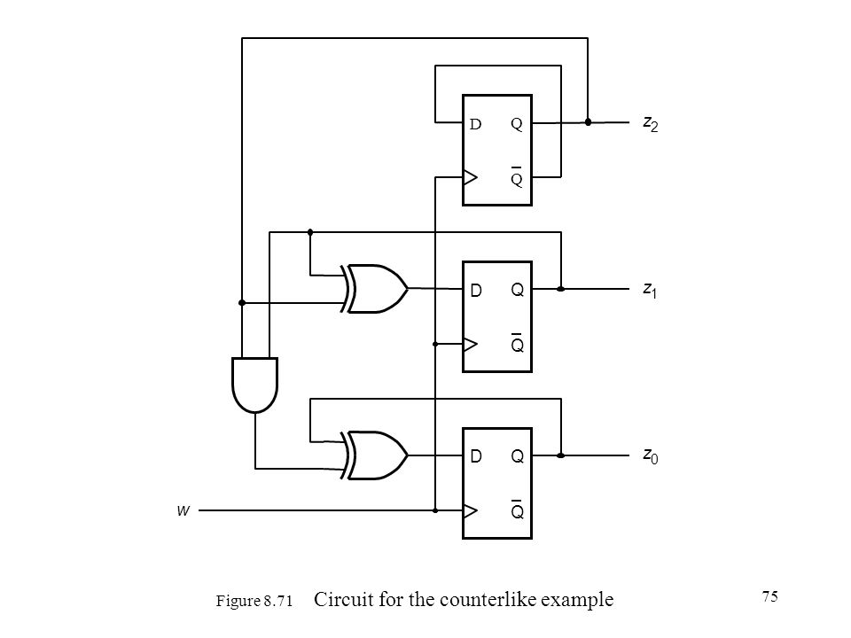 Figure 8.71 Circuit for the counterlike example