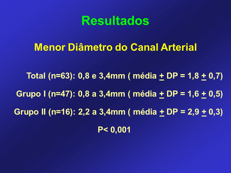 Menor Diâmetro do Canal Arterial