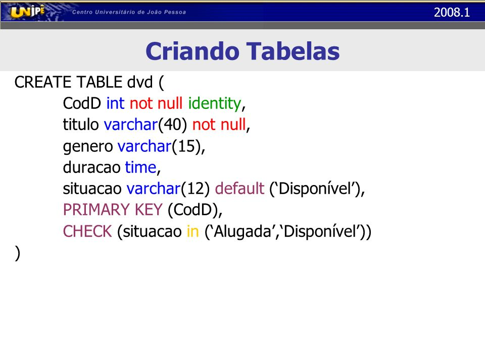 Criando Tabelas CREATE TABLE dvd ( CodD int not null identity,