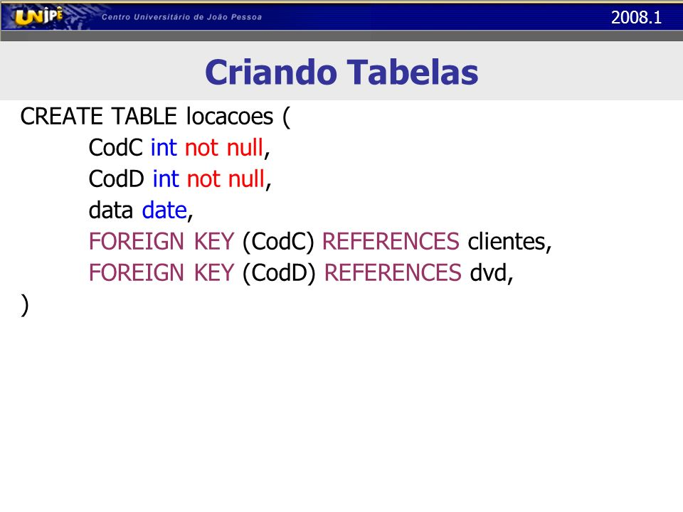 Criando Tabelas CREATE TABLE locacoes ( CodC int not null,