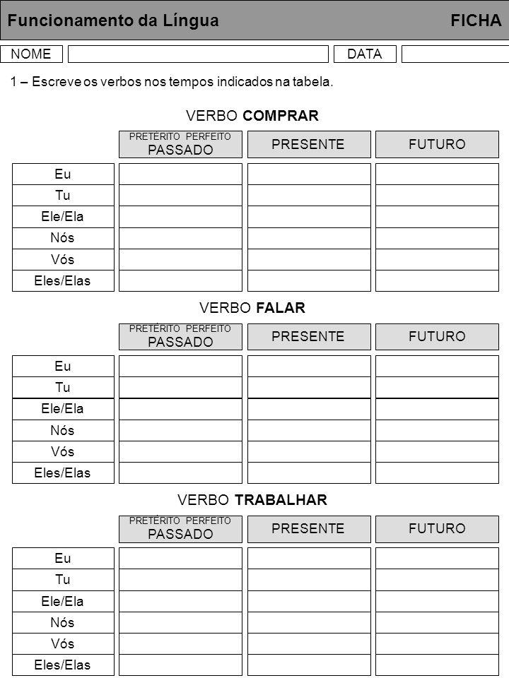 Glossário Básico Principiantes - Espanhol - Português - Saraiva