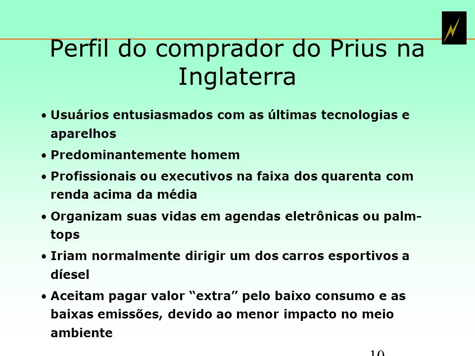 Perfil do comprador do Prius na Inglaterra