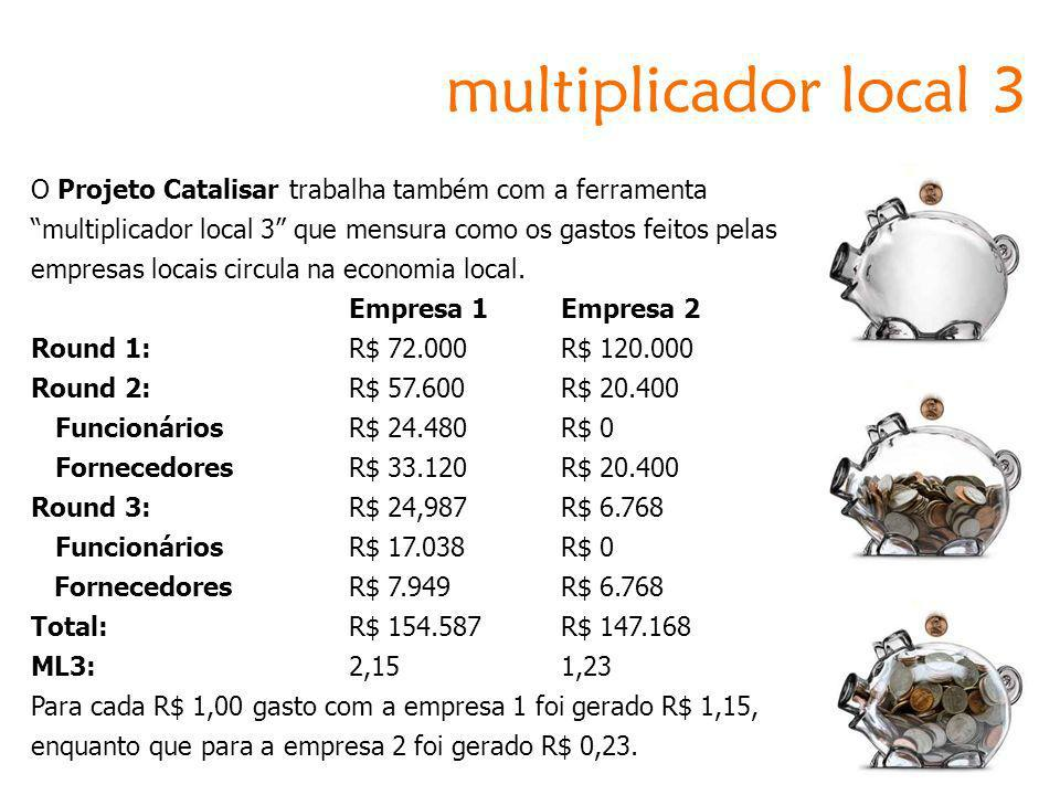 multiplicador local 3