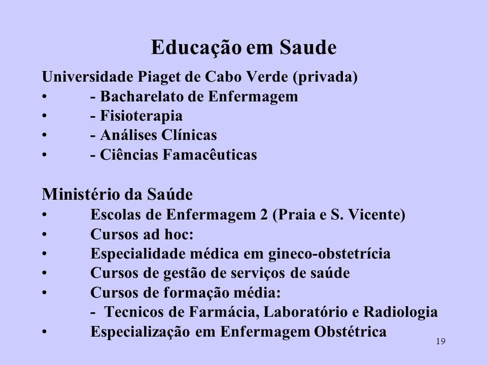 8dd432ee1b7 19 Educação em Saude Ministério da Saúde Universidade Piaget ...