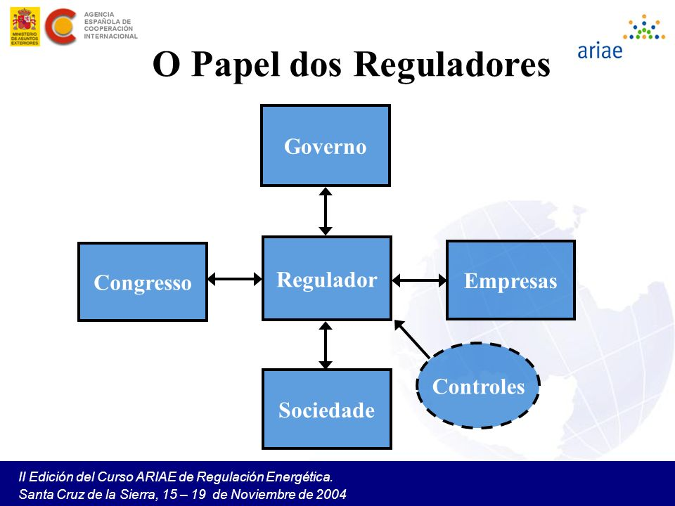 O Papel dos Reguladores