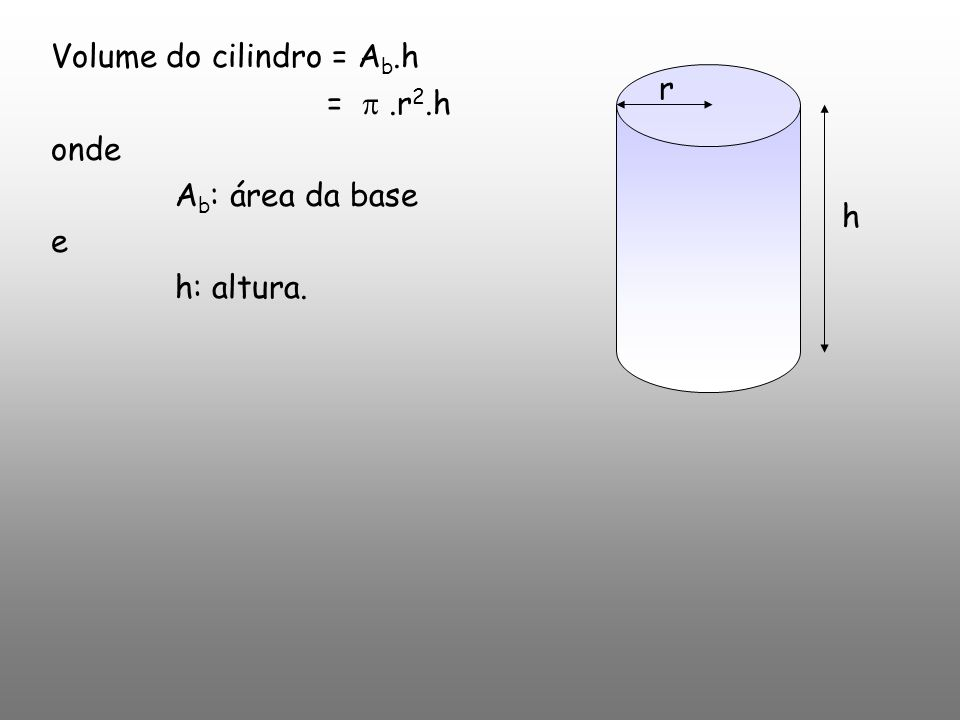 Volume do cilindro = Ab.h
