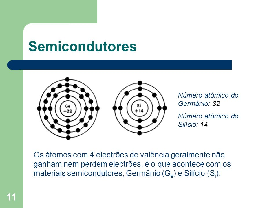 Semicondutores Número atómico do Germânio: 32. Número atómico do Silício: 14.