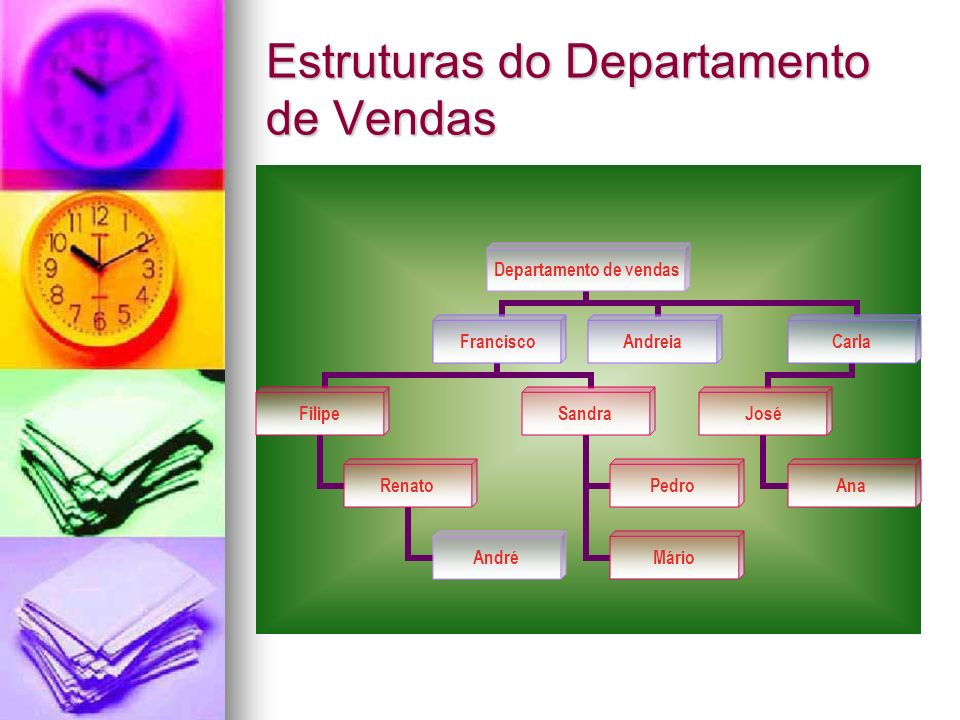 Estruturas do Departamento de Vendas