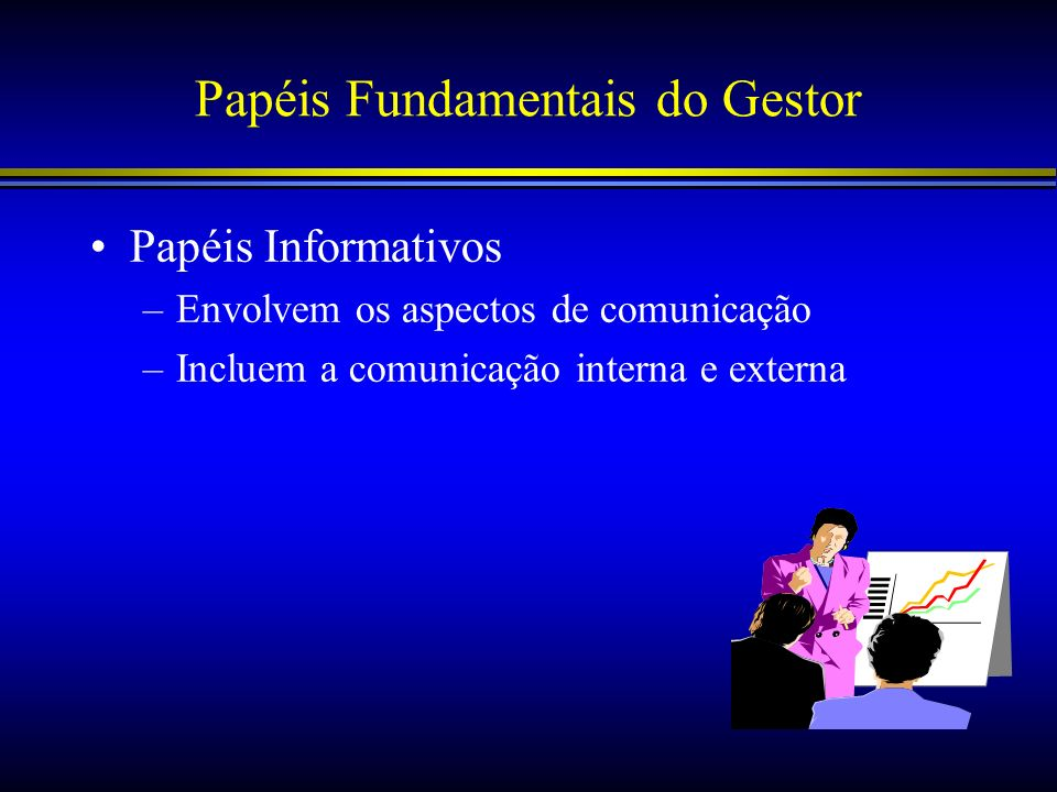 Papéis Fundamentais do Gestor