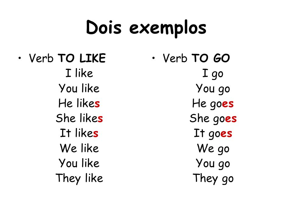 Dois exemplos Verb TO LIKE I like You like He likes She likes It likes