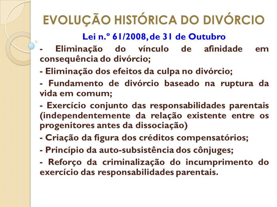 5 EVOLUO HISTRICA DO DIVRCIO Lei N 61 2008 De 31 Outubro