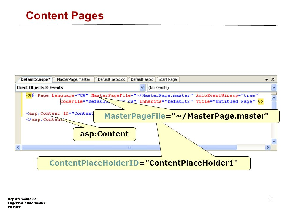 Content Pages MasterPageFile= ~/MasterPage.master asp:Content