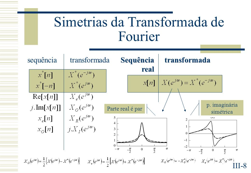 Simetrias da Transformada de Fourier