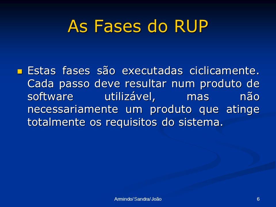 As Fases do RUP
