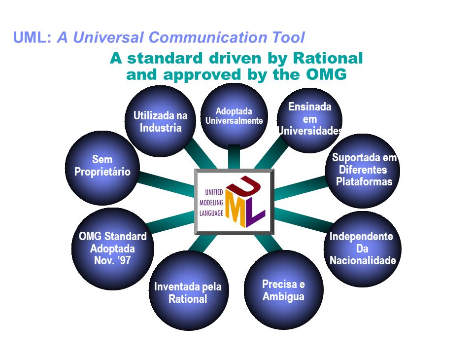 UML: A Universal Communication Tool