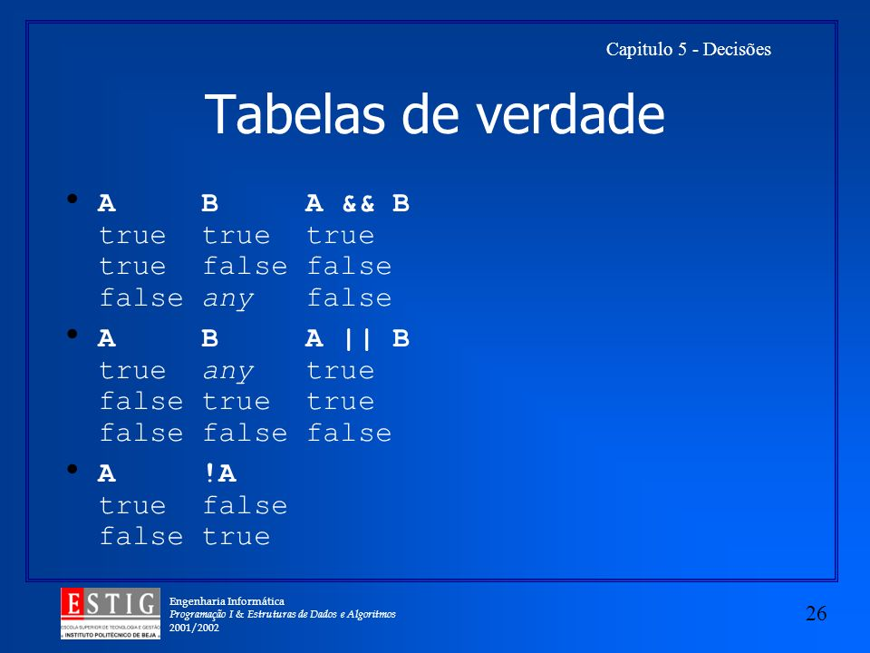 Tabelas de verdade A B A && B true true true true false false false any false.