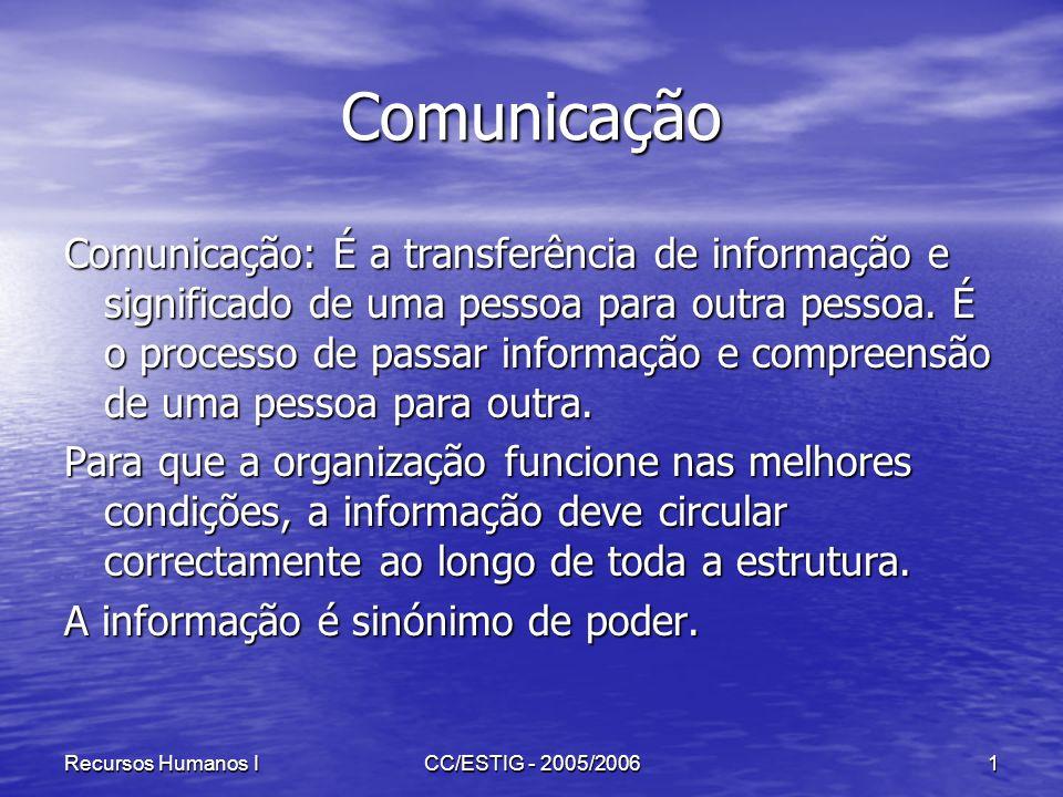 Comunicação Comunicação é A Transferência De Informação E