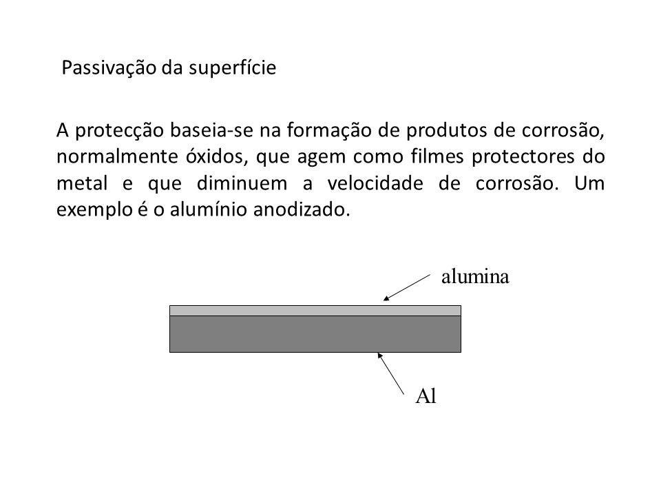 Cincia e tecnologia dos materiais corroso metlica ppt carregar 42 passivao da superfcie ccuart Image collections