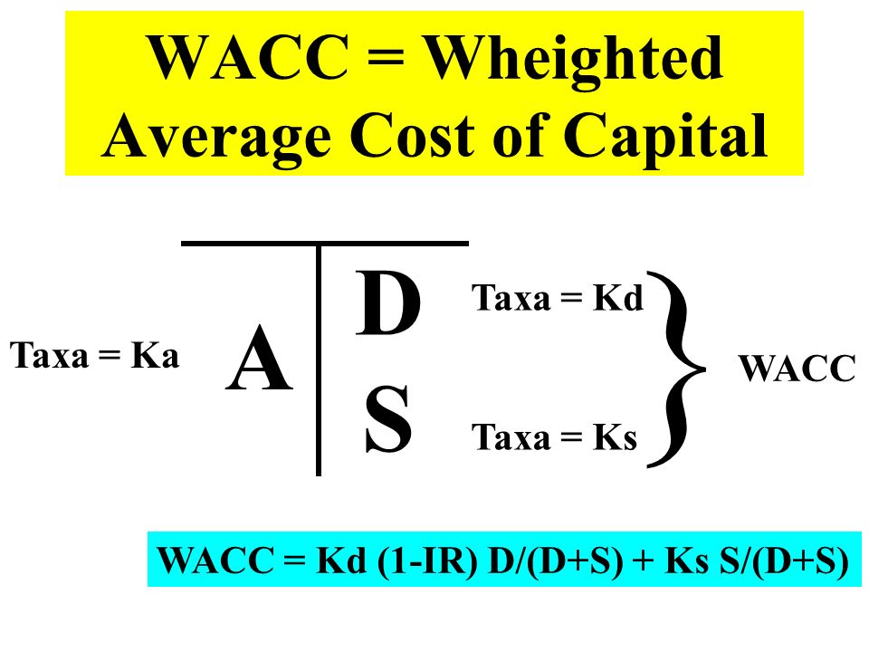 WACC = Wheighted Average Cost of Capital