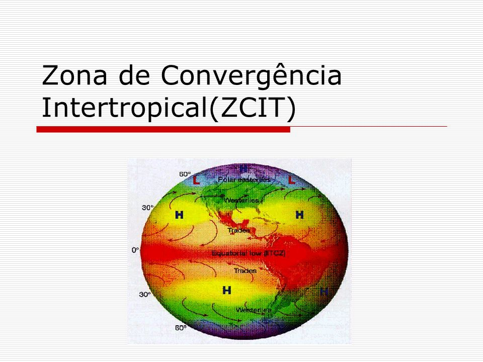 Zona de Convergência Intertropical(ZCIT)
