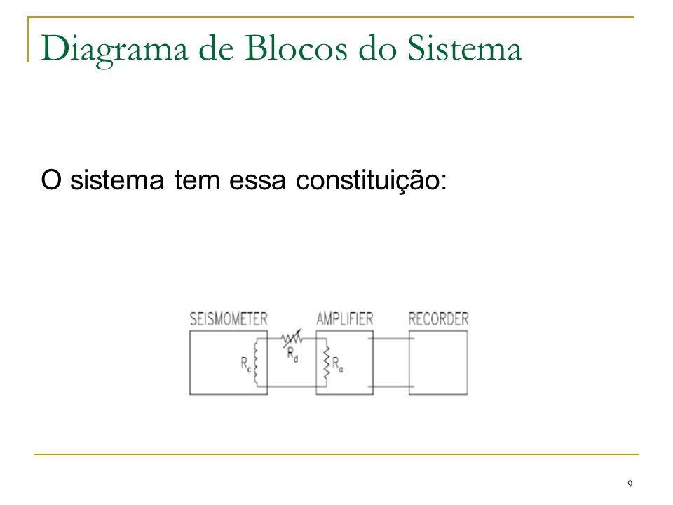 Diagrama de Blocos do Sistema