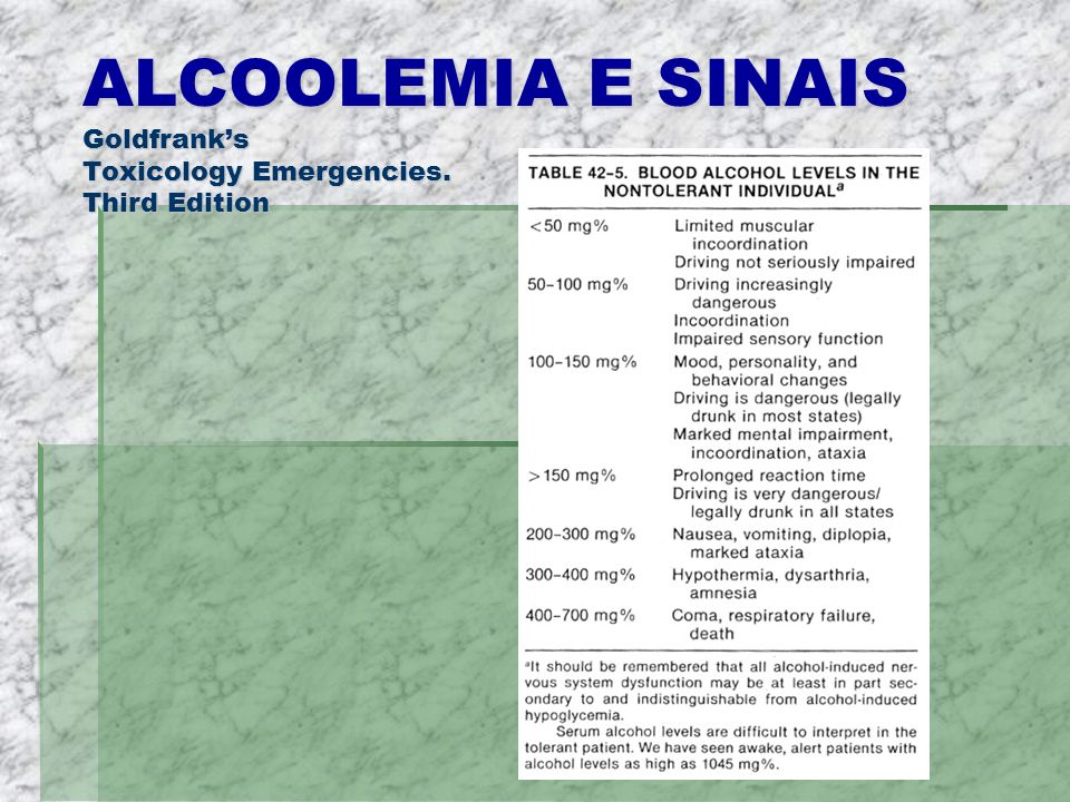 ALCOOLEMIA E SINAIS Goldfrank's Toxicology Emergencies. Third Edition